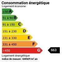 bilan énergétique